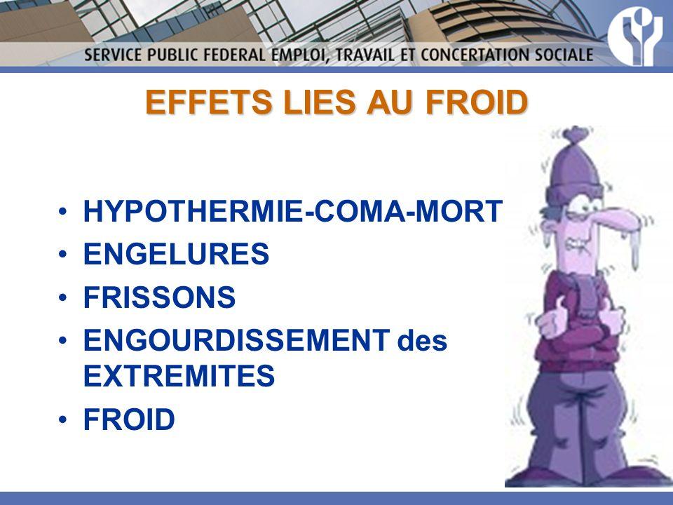 EFFETS LIES AU FROID HYPOTHERMIE-COMA-MORT ENGELURES FRISSONS ENGOURDISSEMENT des EXTREMITES FROID