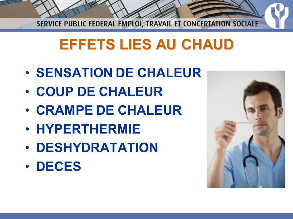 EFFETS LIES AU CHAUD SENSATION DE CHALEUR COUP DE CHALEUR CRAMPE DE CHALEUR HYPERTHERMIE DESHYDRATATION DECES