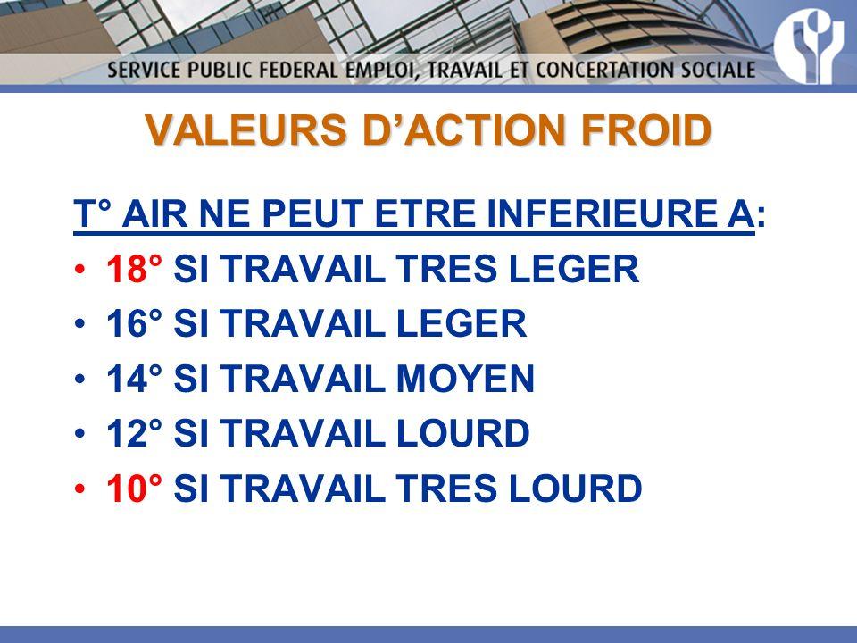 VALEURS DACTION FROID T° AIR NE PEUT ETRE INFERIEURE A: 18° SI TRAVAIL TRES LEGER 16° SI TRAVAIL LEGER 14° SI TRAVAIL MOYEN 12° SI TRAVAIL LOURD 10° S