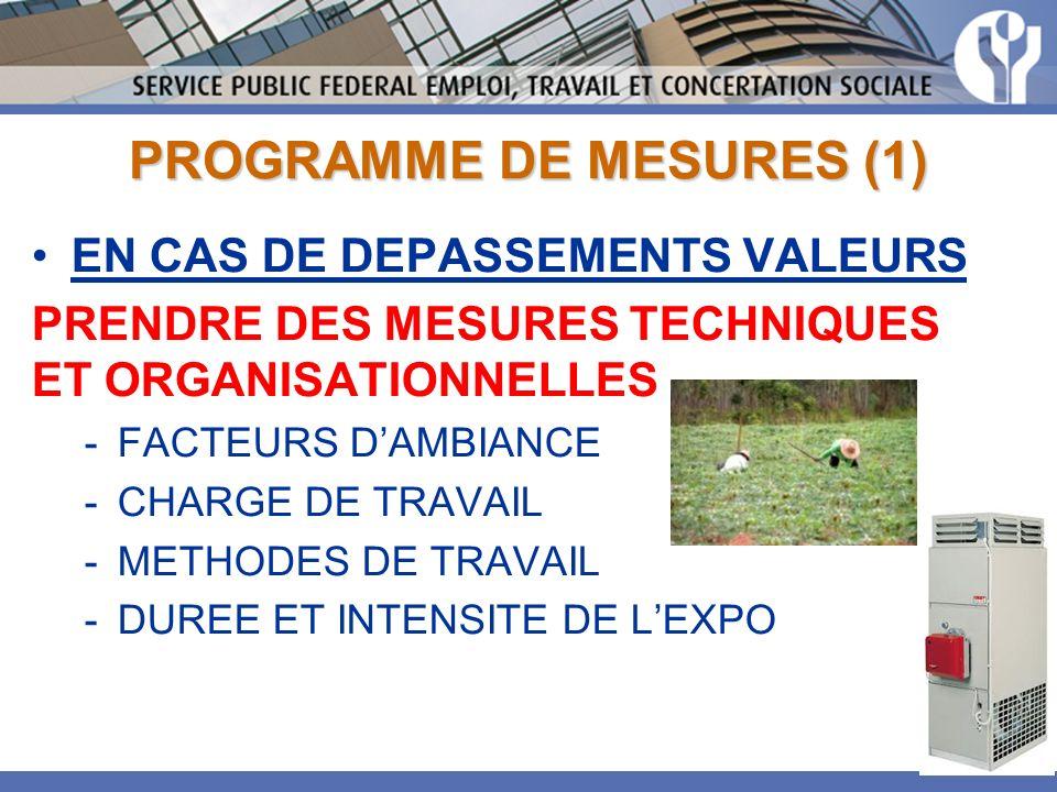 PROGRAMME DE MESURES (1) EN CAS DE DEPASSEMENTS VALEURS PRENDRE DES MESURES TECHNIQUES ET ORGANISATIONNELLES -FACTEURS DAMBIANCE -CHARGE DE TRAVAIL -M
