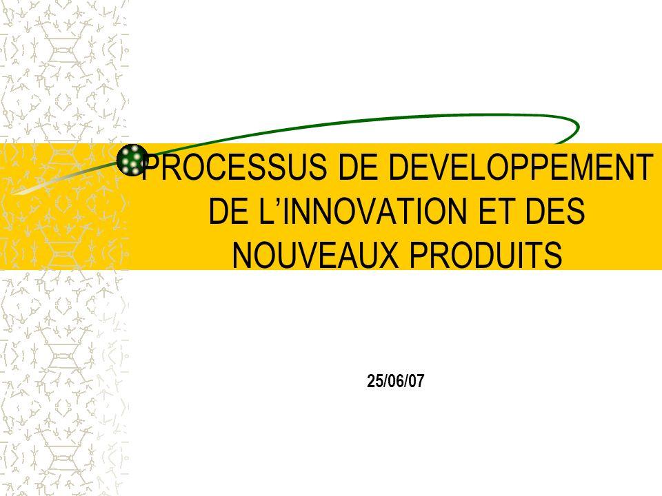 PROCESSUS DE DEVELOPPEMENT DE LINNOVATION ET DES NOUVEAUX PRODUITS 25/06/07