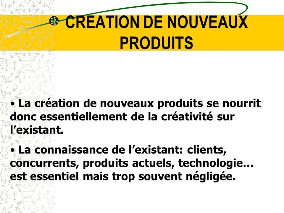 CREATION DE NOUVEAUX PRODUITS La création de nouveaux produits se nourrit donc essentiellement de la créativité sur lexistant. La connaissance de lexi