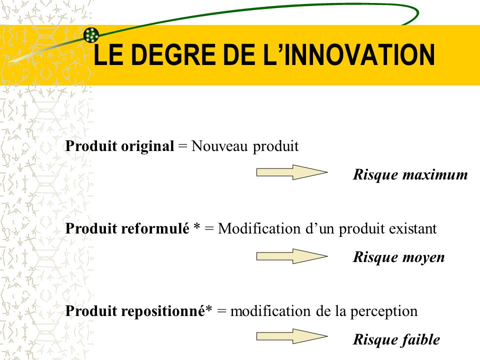 LE DEGRE DE LINNOVATION Produit original = Nouveau produit Risque maximum Produit reformulé * = Modification dun produit existant Risque moyen Produit