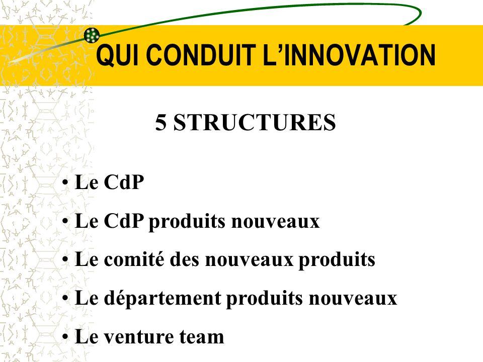 QUI CONDUIT LINNOVATION 5 STRUCTURES Le CdP Le CdP produits nouveaux Le comité des nouveaux produits Le département produits nouveaux Le venture team