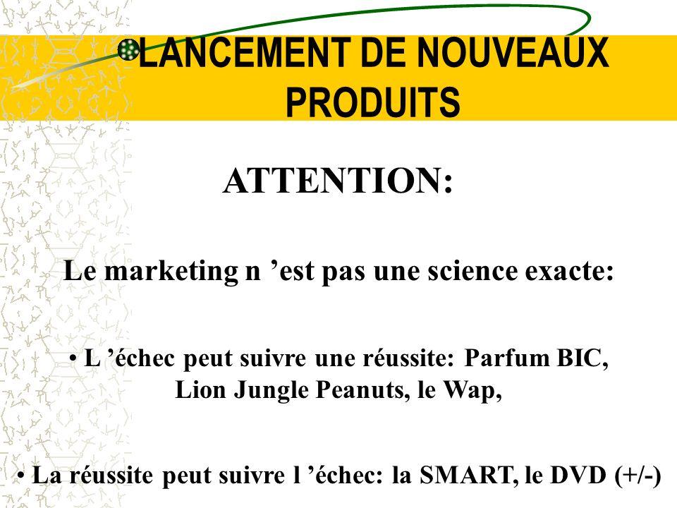 LANCEMENT DE NOUVEAUX PRODUITS ATTENTION: Le marketing n est pas une science exacte: L échec peut suivre une réussite: Parfum BIC, Lion Jungle Peanuts