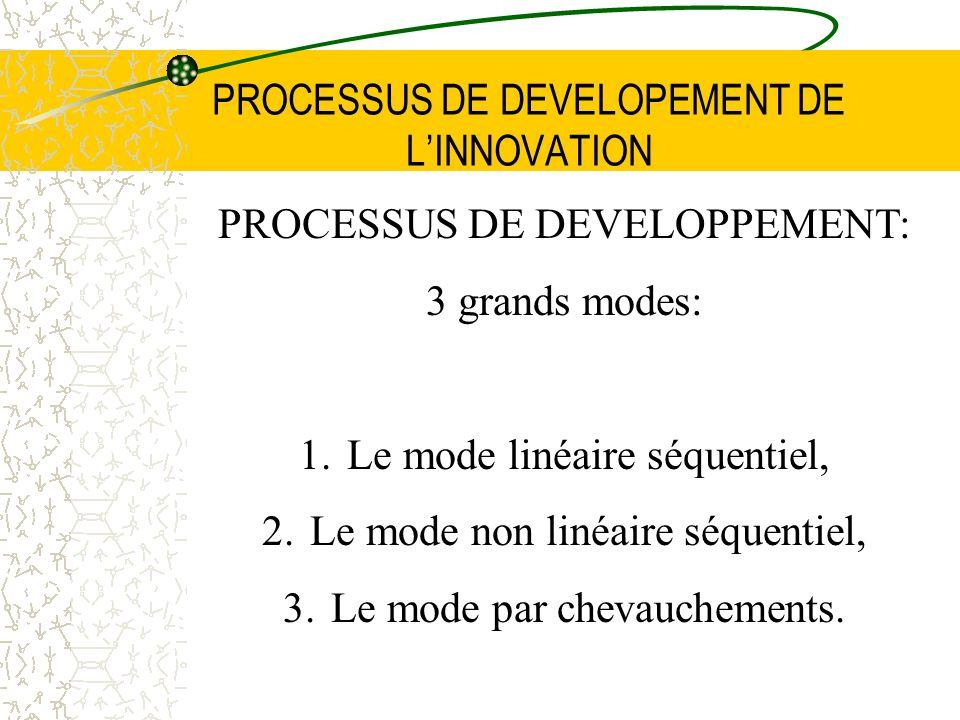 PROCESSUS DE DEVELOPEMENT DE LINNOVATION PROCESSUS DE DEVELOPPEMENT: 3 grands modes: 1.Le mode linéaire séquentiel, 2.Le mode non linéaire séquentiel,