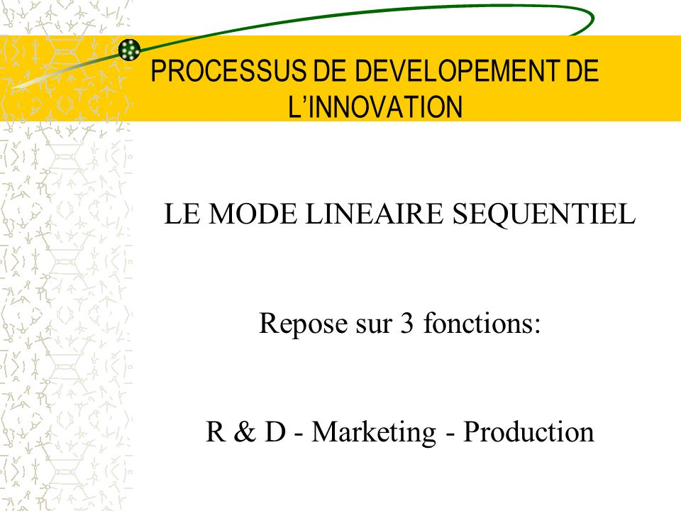 PROCESSUS DE DEVELOPEMENT DE LINNOVATION LE MODE LINEAIRE SEQUENTIEL Repose sur 3 fonctions: R & D - Marketing - Production
