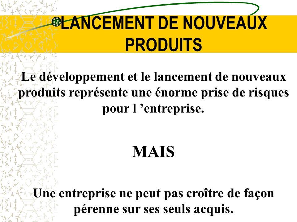 LANCEMENT DE NOUVEAUX PRODUITS Le développement et le lancement de nouveaux produits représente une énorme prise de risques pour l entreprise. MAIS Un