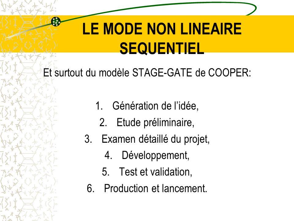 LE MODE NON LINEAIRE SEQUENTIEL Et surtout du modèle STAGE-GATE de COOPER: 1.Génération de lidée, 2.Etude préliminaire, 3.Examen détaillé du projet, 4