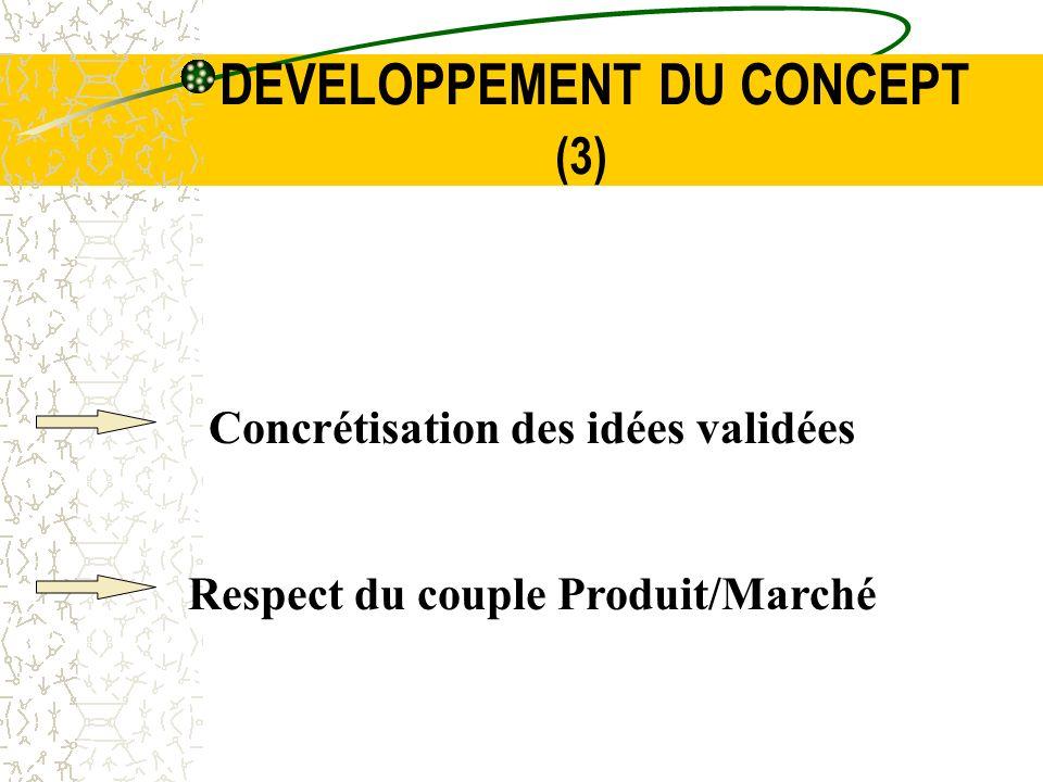 DEVELOPPEMENT DU CONCEPT (3) Concrétisation des idées validées Respect du couple Produit/Marché