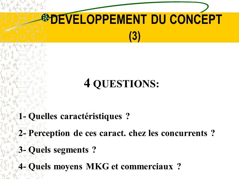 DEVELOPPEMENT DU CONCEPT (3) 4 QUESTIONS: 1- Quelles caractéristiques ? 2- Perception de ces caract. chez les concurrents ? 3- Quels segments ? 4- Que