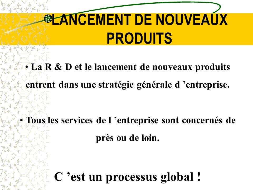LANCEMENT DE NOUVEAUX PRODUITS La R & D et le lancement de nouveaux produits entrent dans une stratégie générale d entreprise. Tous les services de l