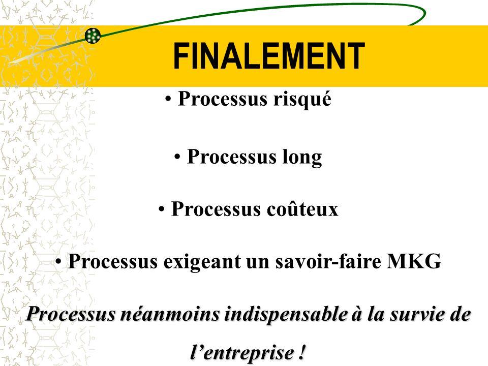FINALEMENT Processus risqué Processus long Processus coûteux Processus exigeant un savoir-faire MKG Processus néanmoins indispensable à la survie de l