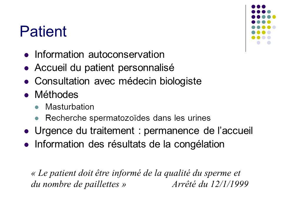 Patient Information autoconservation Accueil du patient personnalisé Consultation avec médecin biologiste Méthodes Masturbation Recherche spermatozoïd