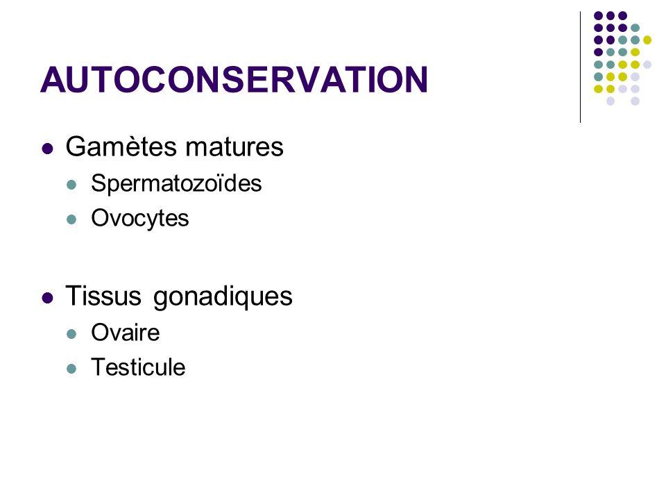 AUTOCONSERVATION Gamètes matures Spermatozoïdes Ovocytes Tissus gonadiques Ovaire Testicule