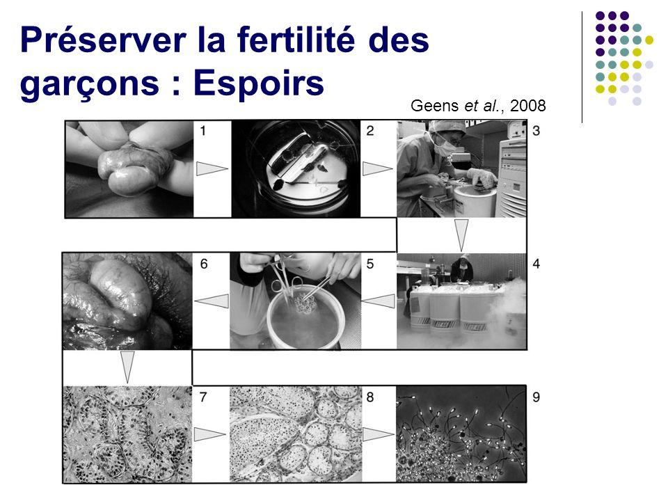 Préserver la fertilité des garçons : Espoirs Geens et al., 2008
