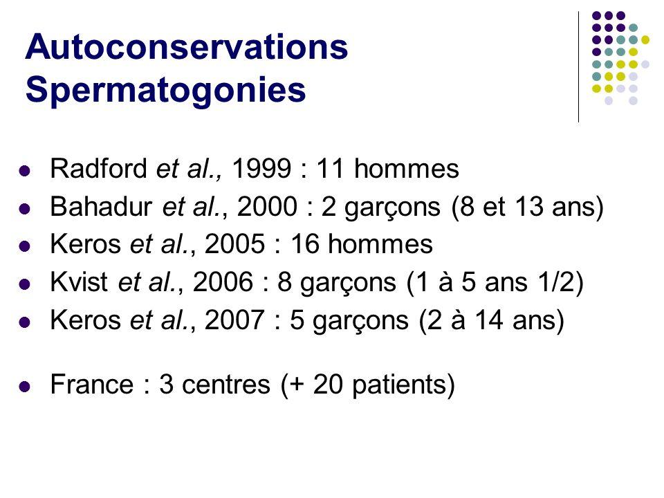 Autoconservations Spermatogonies Radford et al., 1999 : 11 hommes Bahadur et al., 2000 : 2 garçons (8 et 13 ans) Keros et al., 2005 : 16 hommes Kvist