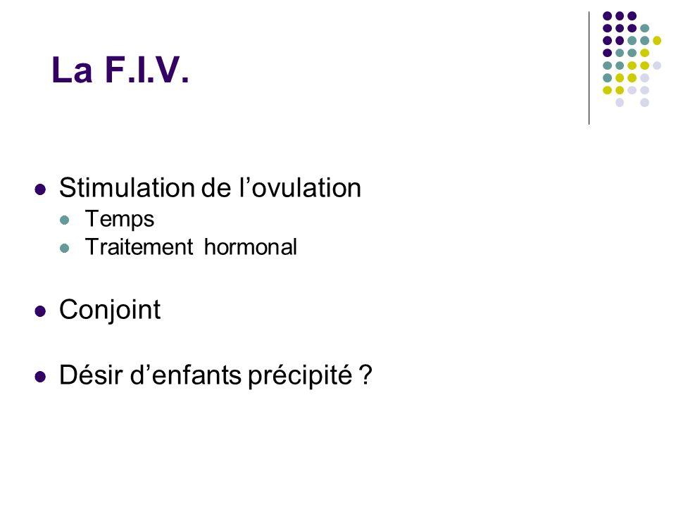 La F.I.V. Stimulation de lovulation Temps Traitement hormonal Conjoint Désir denfants précipité ?