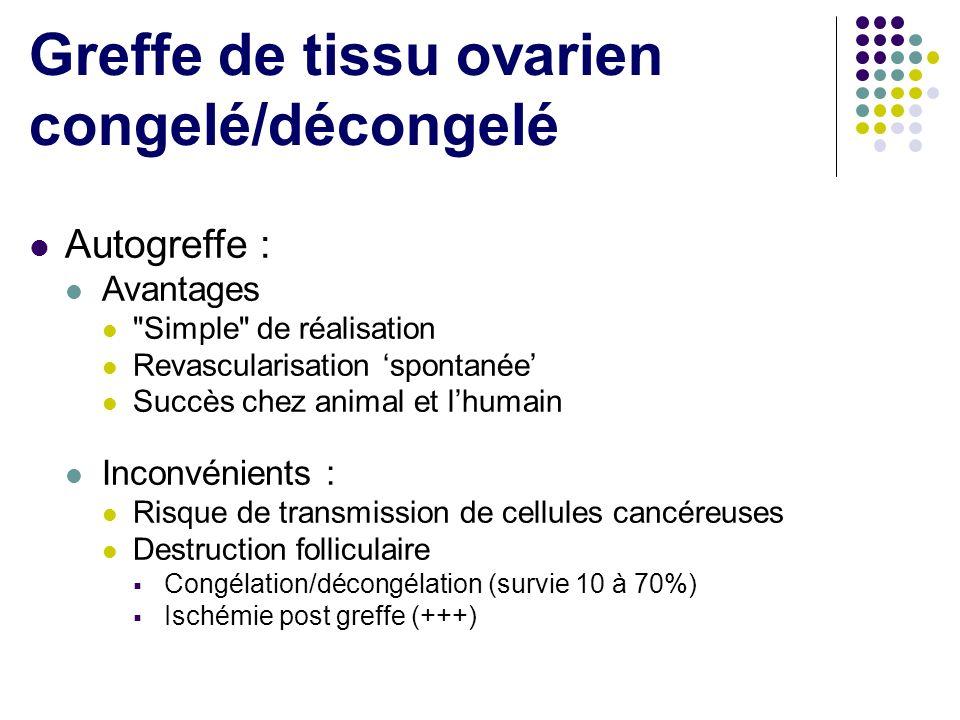 Greffe de tissu ovarien congelé/décongelé Autogreffe : Avantages