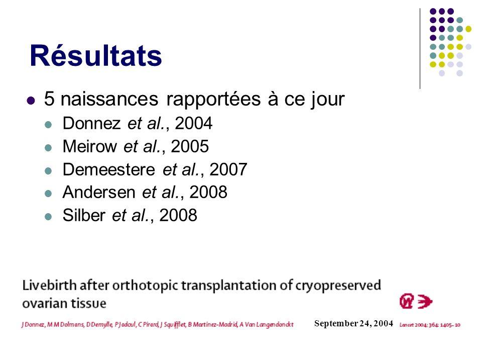 September 24, 2004 5 naissances rapportées à ce jour Donnez et al., 2004 Meirow et al., 2005 Demeestere et al., 2007 Andersen et al., 2008 Silber et a
