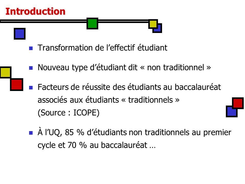 14 Cheminement et accès au diplôme Cohorte automne 1993 UQTR - BAC (suivie jusquà automne 1998) (ICOPE) Étudiants traditionnels Étudiants non traditionnels Cohorte automne 1996 UQTR - BAC (suivie jusquà automne 2001) (ICOPE) TC 26 % TP 45 % 30 %12 % Abandon TC 7 % TP 19 % 9 %4 % TC 67 % TP 36 % 61 %84 % TC 21 % TP 42 % 24 %11 % TC 9 % TP 22 % 11 %5 % TC 70 % TP 36 % 65 %84 % Actif Diplômé Abandon Actif Diplômé