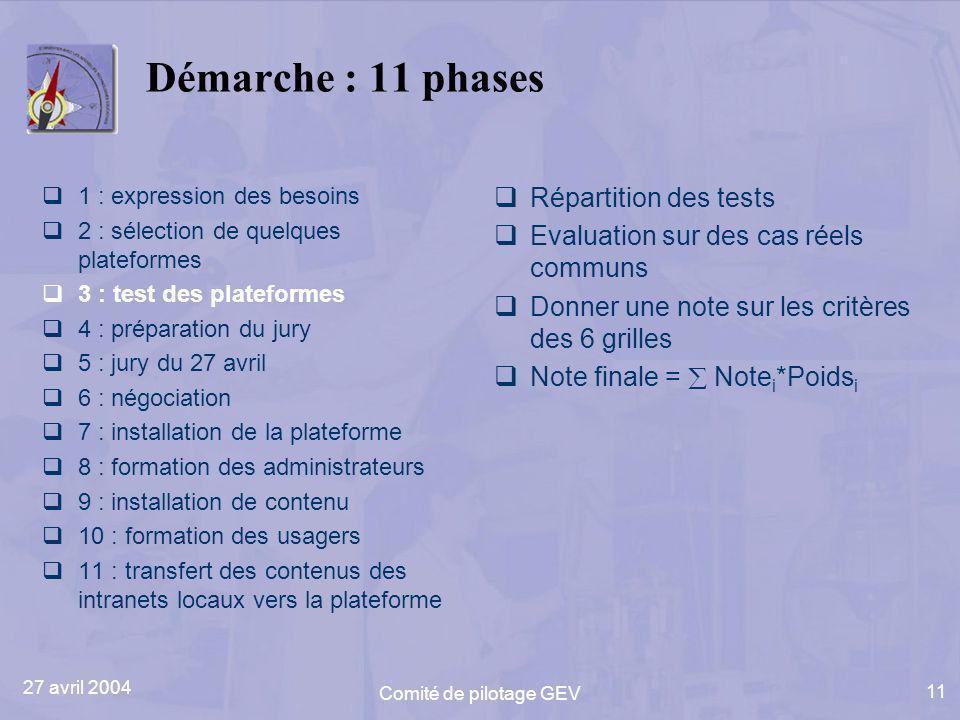 27 avril 2004 Comité de pilotage GEV 11 Démarche : 11 phases 1 : expression des besoins 2 : sélection de quelques plateformes 3 : test des plateformes