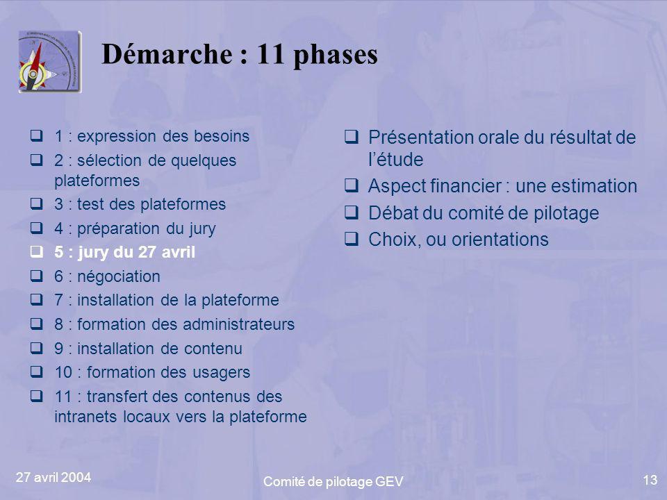 27 avril 2004 Comité de pilotage GEV 13 Démarche : 11 phases 1 : expression des besoins 2 : sélection de quelques plateformes 3 : test des plateformes