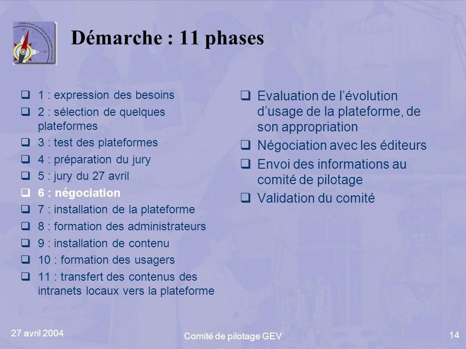 27 avril 2004 Comité de pilotage GEV 14 Démarche : 11 phases 1 : expression des besoins 2 : sélection de quelques plateformes 3 : test des plateformes