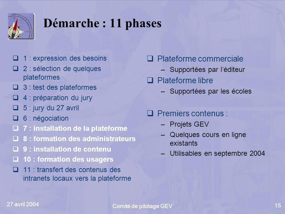 27 avril 2004 Comité de pilotage GEV 15 Démarche : 11 phases 1 : expression des besoins 2 : sélection de quelques plateformes 3 : test des plateformes