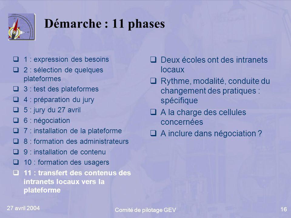 27 avril 2004 Comité de pilotage GEV 16 Démarche : 11 phases 1 : expression des besoins 2 : sélection de quelques plateformes 3 : test des plateformes