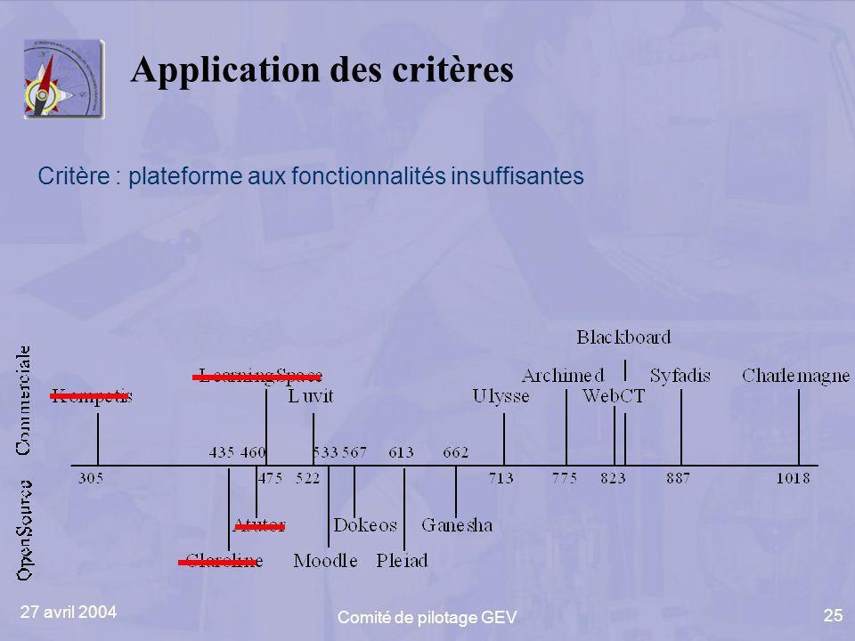 27 avril 2004 Comité de pilotage GEV 25 Application des critères Critère : plateforme aux fonctionnalités insuffisantes