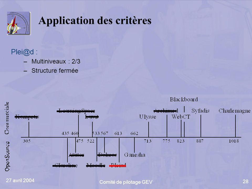 27 avril 2004 Comité de pilotage GEV 28 Application des critères Plei@d : –Multiniveaux : 2/3 –Structure fermée