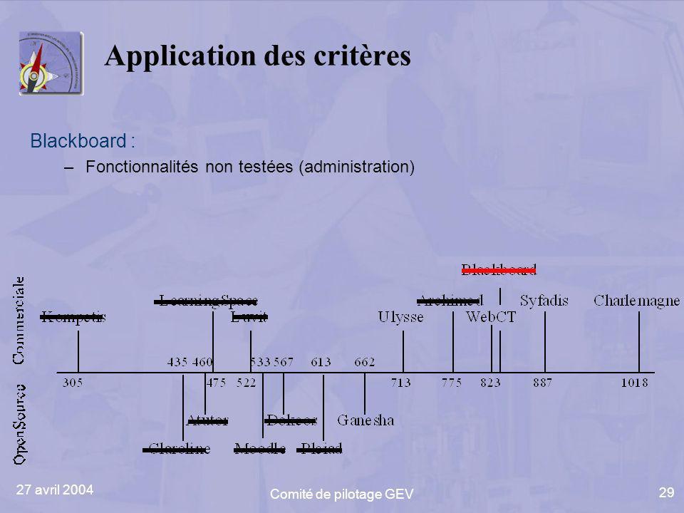 27 avril 2004 Comité de pilotage GEV 29 Application des critères Blackboard : –Fonctionnalités non testées (administration)