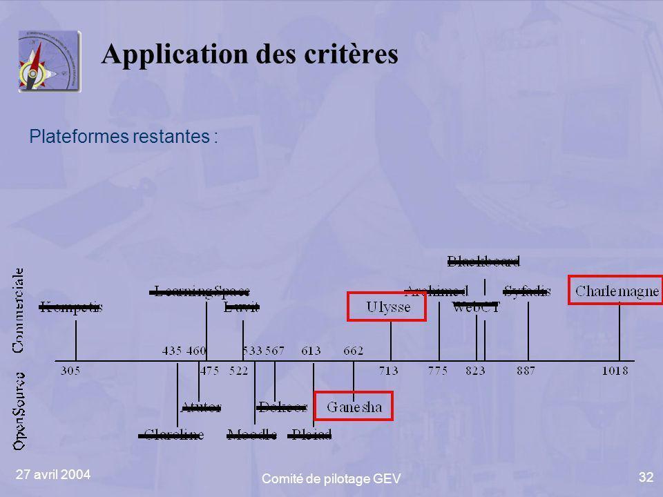 27 avril 2004 Comité de pilotage GEV 32 Application des critères Plateformes restantes :