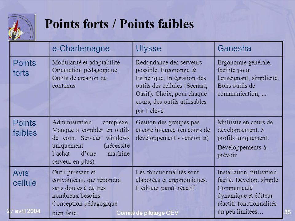 27 avril 2004 Comité de pilotage GEV 35 Points forts / Points faibles e-CharlemagneUlysseGanesha Points forts Modularité et adaptabilité Orientation pédagogique.