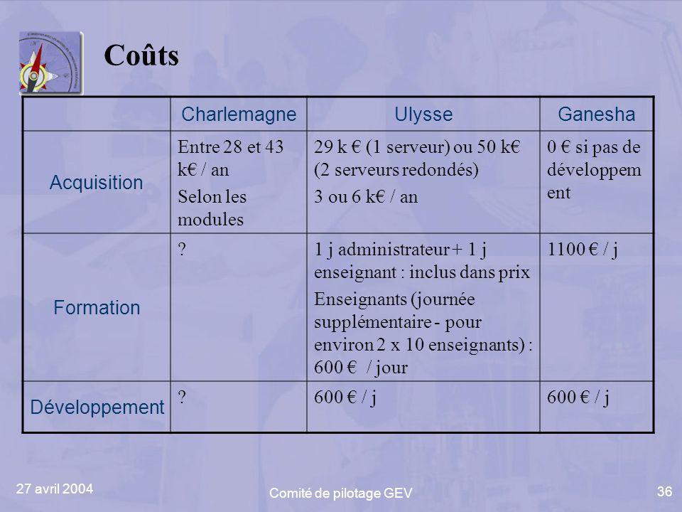 27 avril 2004 Comité de pilotage GEV 36 Coûts CharlemagneUlysseGanesha Acquisition Entre 28 et 43 k / an Selon les modules 29 k (1 serveur) ou 50 k (2