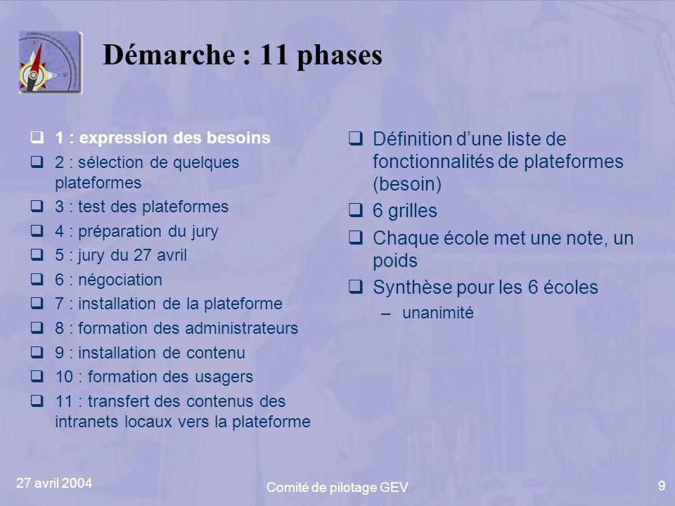 27 avril 2004 Comité de pilotage GEV 9 Démarche : 11 phases 1 : expression des besoins 2 : sélection de quelques plateformes 3 : test des plateformes
