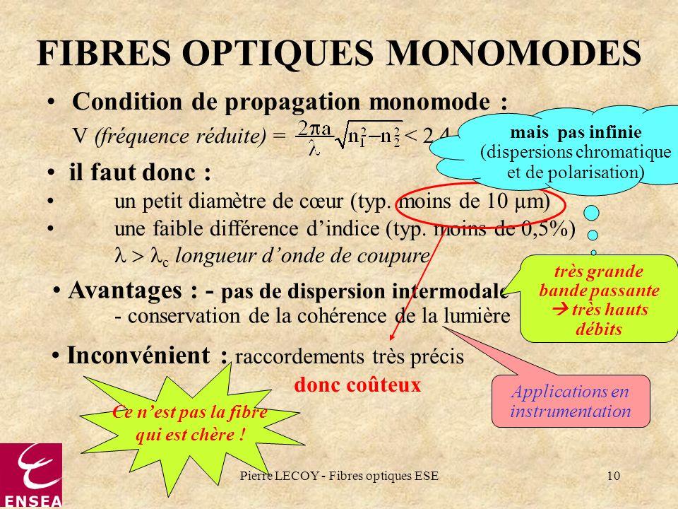 Pierre LECOY - Fibres optiques ESE10 FIBRES OPTIQUES MONOMODES Condition de propagation monomode : V (fréquence réduite) = < 2,4 il faut donc : un pet
