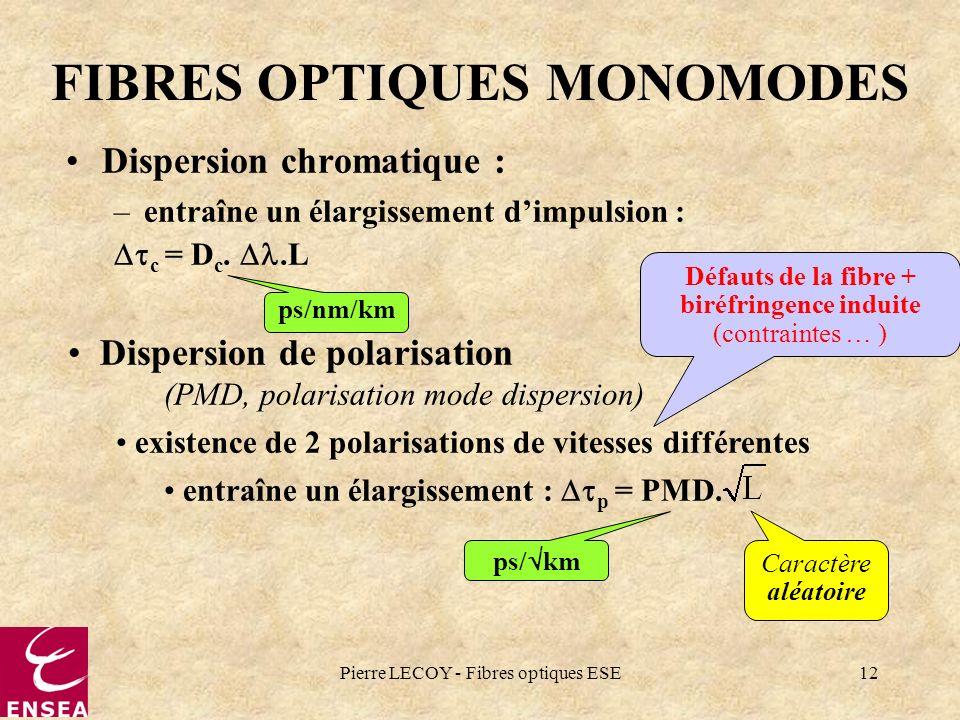 Pierre LECOY - Fibres optiques ESE12 FIBRES OPTIQUES MONOMODES Dispersion chromatique : –entraîne un élargissement dimpulsion : c = D c..L Défauts de