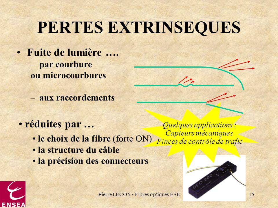 Pierre LECOY - Fibres optiques ESE15 Quelques applications : Capteurs mécaniques Pinces de contrôle de trafic PERTES EXTRINSEQUES Fuite de lumière ….
