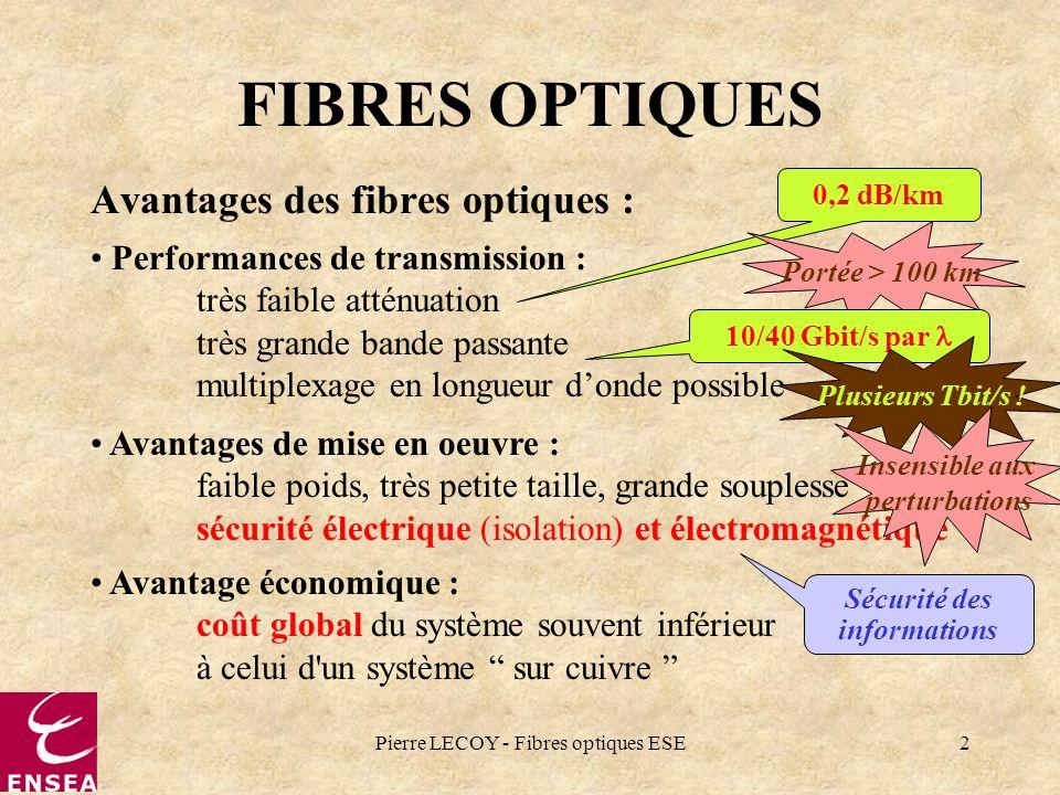 Pierre LECOY - Fibres optiques ESE2 FIBRES OPTIQUES Avantages des fibres optiques : Performances de transmission : très faible atténuation très grande