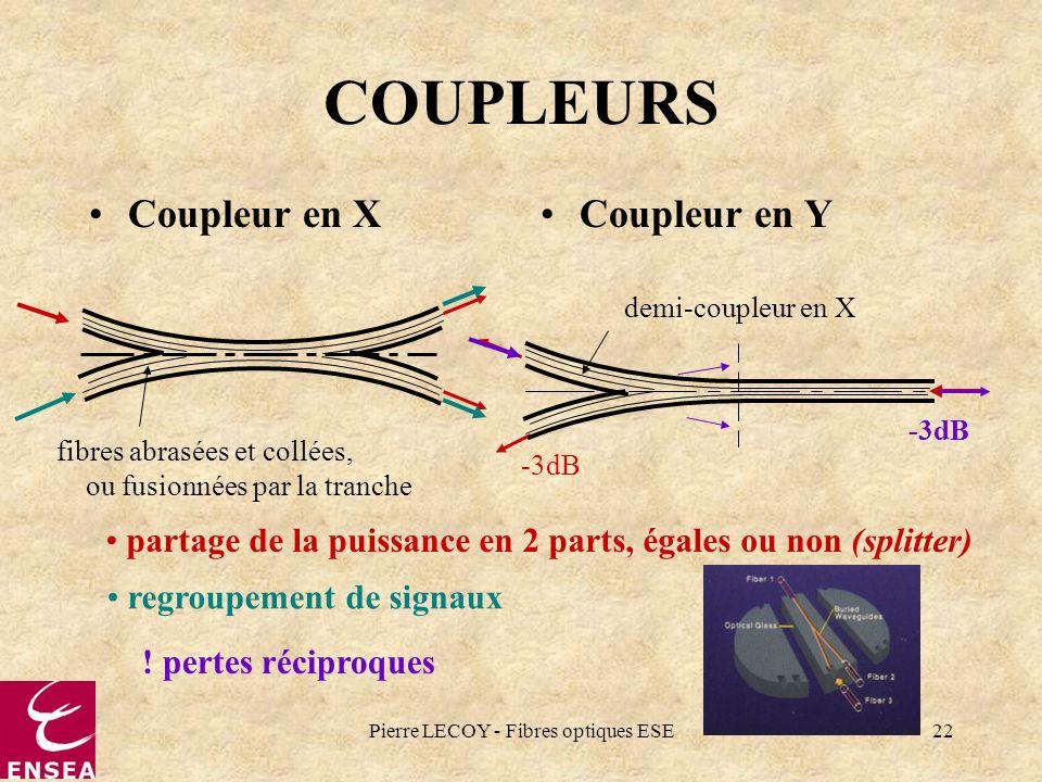 Pierre LECOY - Fibres optiques ESE22 COUPLEURS Coupleur en XCoupleur en Y fibres abrasées et collées, ou fusionnées par la tranche demi-coupleur en X