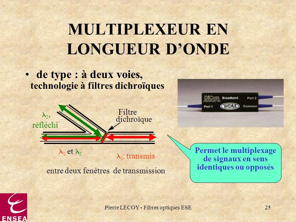 Pierre LECOY - Fibres optiques ESE25 MULTIPLEXEUR EN LONGUEUR DONDE de type : à deux voies, technologie à filtres dichroïques entre deux fenêtres de t