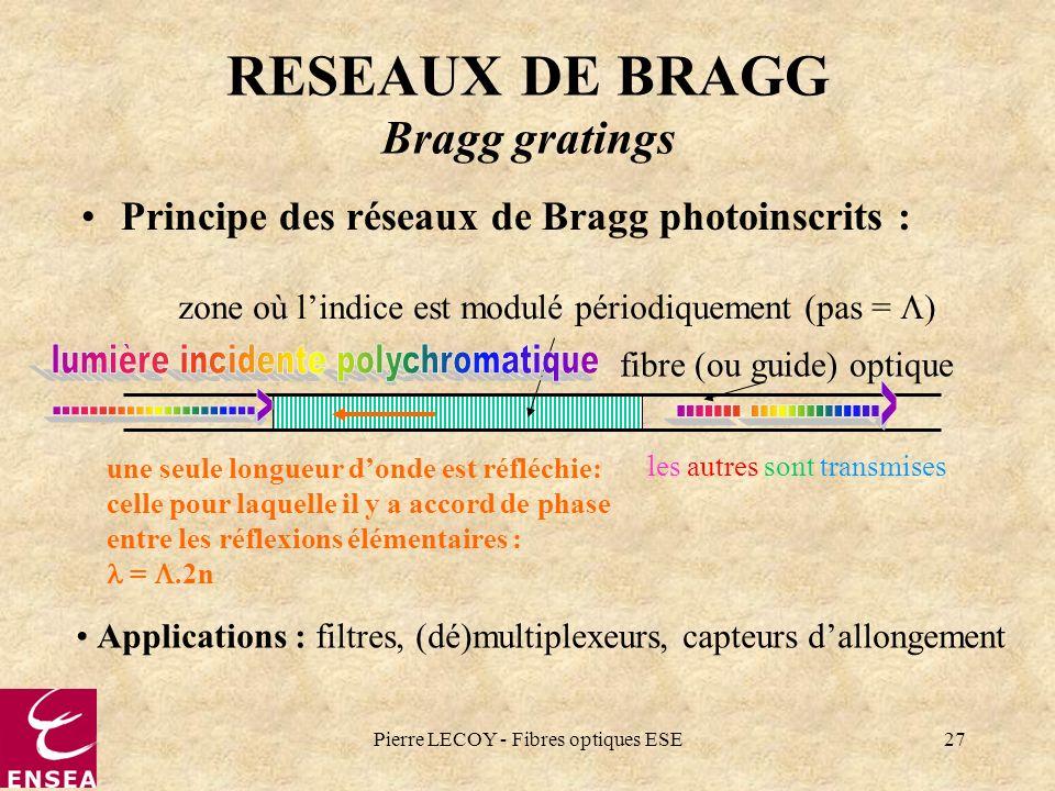 Pierre LECOY - Fibres optiques ESE27 fibre (ou guide) optique zone où lindice est modulé périodiquement (pas = ) RESEAUX DE BRAGG Bragg gratings Princ