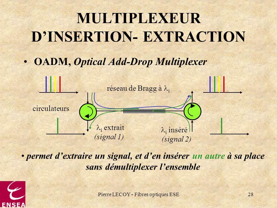 Pierre LECOY - Fibres optiques ESE28 MULTIPLEXEUR DINSERTION- EXTRACTION OADM, Optical Add-Drop Multiplexer permet dextraire un signal, et den insérer
