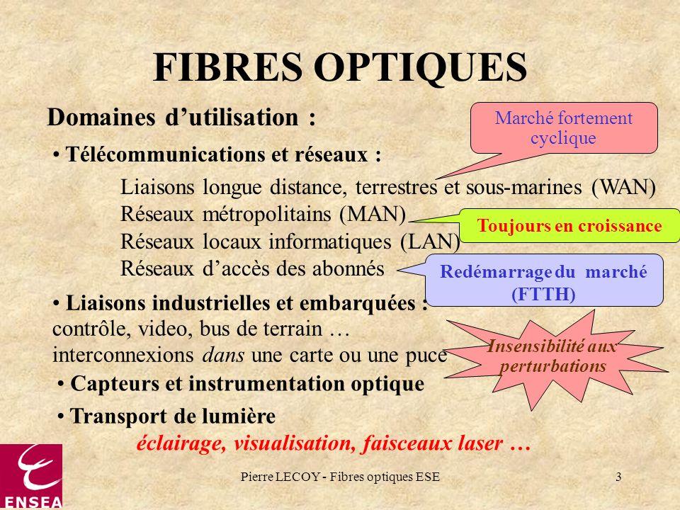 Pierre LECOY - Fibres optiques ESE3 Insensibilité aux perturbations FIBRES OPTIQUES Domaines dutilisation : Télécommunications et réseaux : Liaisons l
