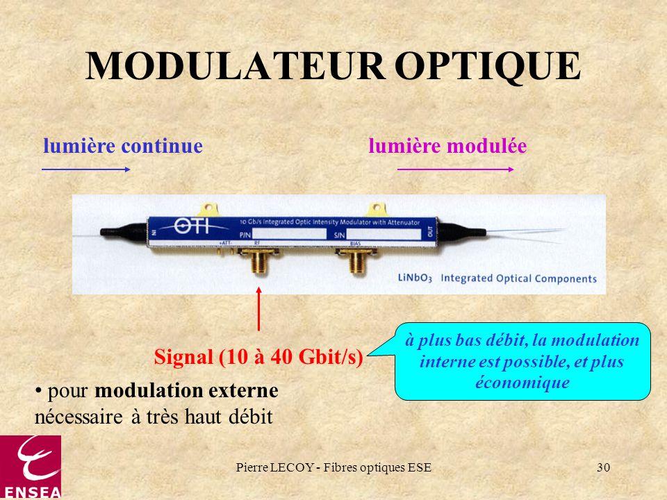Pierre LECOY - Fibres optiques ESE30 MODULATEUR OPTIQUE lumière continue Signal (10 à 40 Gbit/s) lumière modulée pour modulation externe nécessaire à