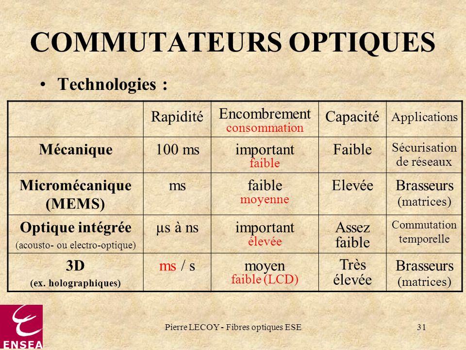 Pierre LECOY - Fibres optiques ESE31 COMMUTATEURS OPTIQUES Technologies : Rapidité Encombrement consommation Capacité Applications Mécanique100 msimpo