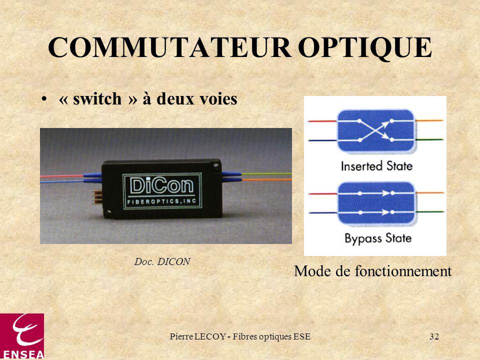 Pierre LECOY - Fibres optiques ESE32 COMMUTATEUR OPTIQUE « switch » à deux voies Doc. DICON Mode de fonctionnement