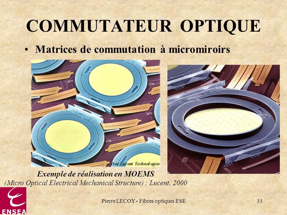 Pierre LECOY - Fibres optiques ESE33 COMMUTATEUR OPTIQUE Matrices de commutation à micromiroirs Exemple de réalisation en MOEMS (Micro Optical Electri